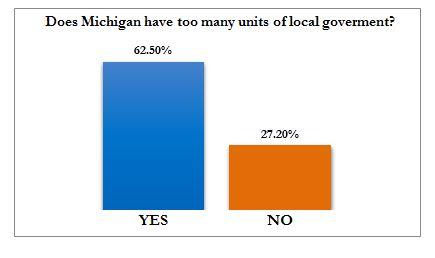 local+govt